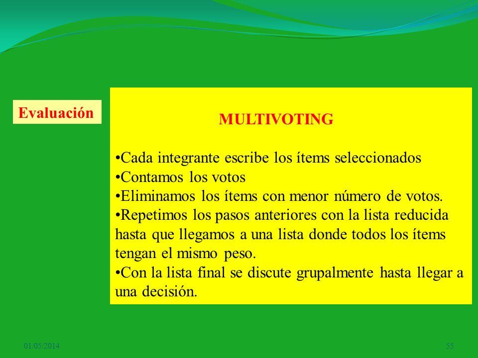 01/05/201455 MULTIVOTING Cada integrante escribe los ítems seleccionados Contamos los votos Eliminamos los ítems con menor número de votos. Repetimos