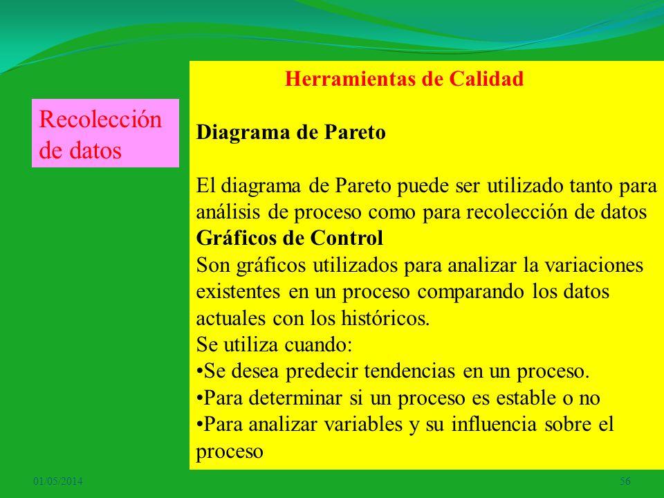 01/05/201456 Herramientas de Calidad Diagrama de Pareto El diagrama de Pareto puede ser utilizado tanto para análisis de proceso como para recolección
