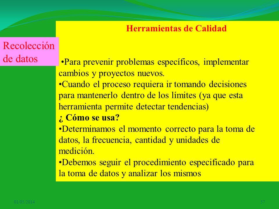 01/05/201457 Herramientas de Calidad Para prevenir problemas específicos, implementar cambios y proyectos nuevos. Cuando el proceso requiera ir tomand