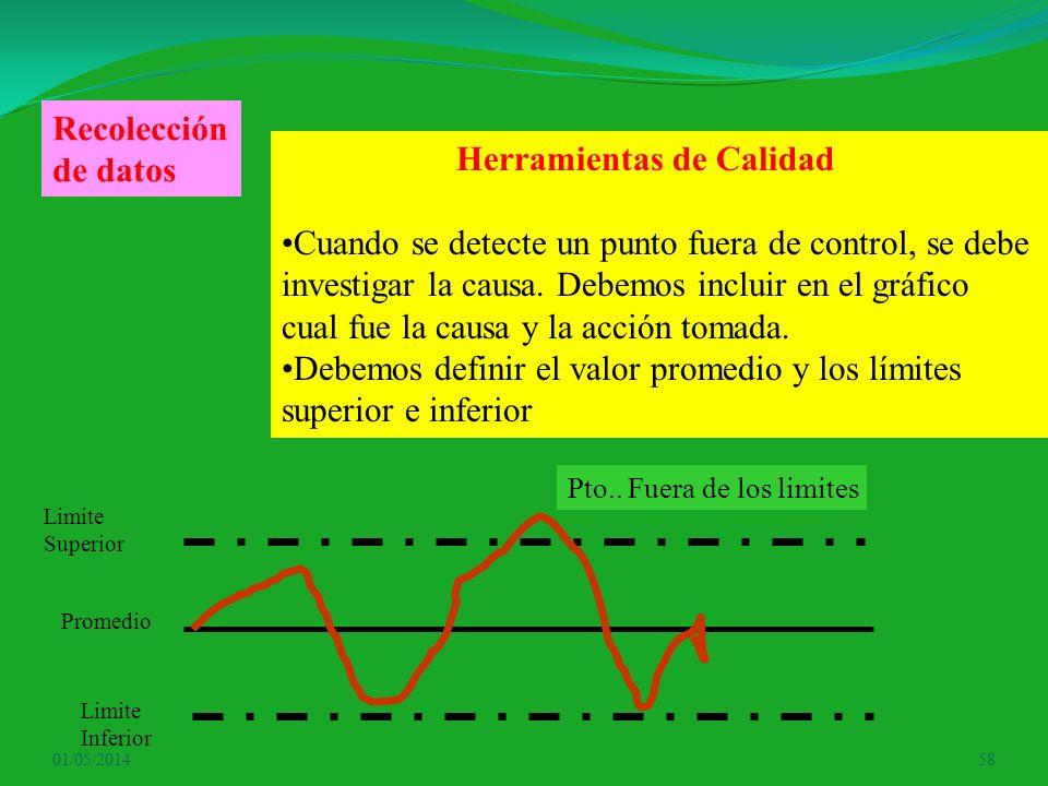 01/05/201458 Herramientas de Calidad Cuando se detecte un punto fuera de control, se debe investigar la causa. Debemos incluir en el gráfico cual fue