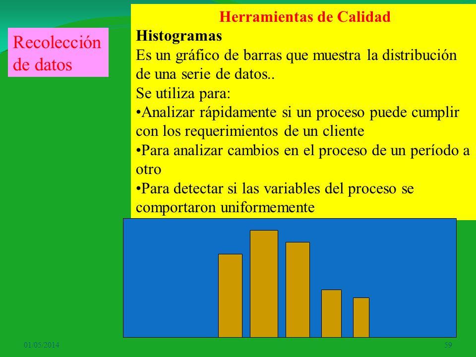 01/05/201459 Herramientas de Calidad Histogramas Es un gráfico de barras que muestra la distribución de una serie de datos.. Se utiliza para: Analizar