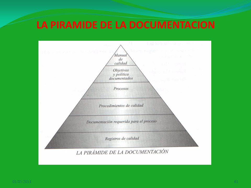 LA PIRAMIDE DE LA DOCUMENTACION 01/05/201461