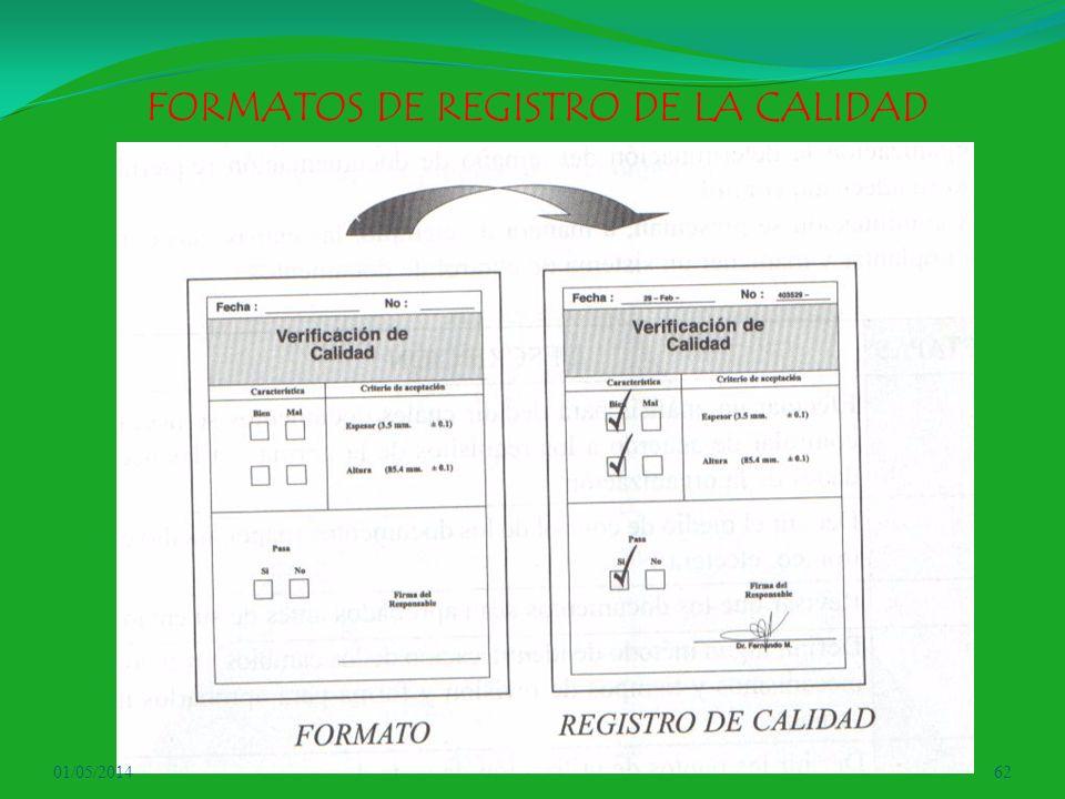 FORMATOS DE REGISTRO DE LA CALIDAD 01/05/201462
