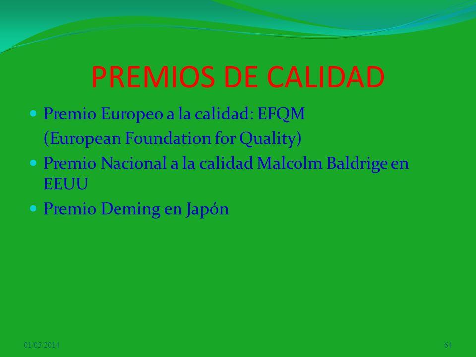 PREMIOS DE CALIDAD Premio Europeo a la calidad: EFQM (European Foundation for Quality) Premio Nacional a la calidad Malcolm Baldrige en EEUU Premio De