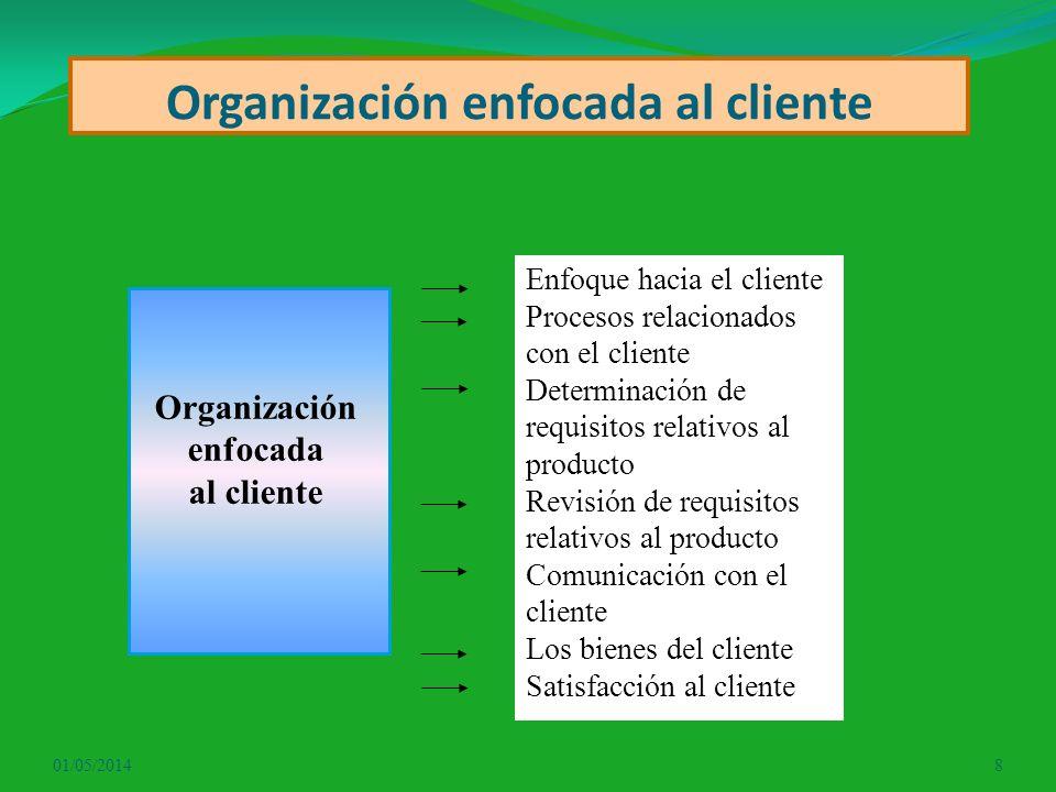 Organización enfocada al cliente 01/05/20148 Organización enfocada al cliente Enfoque hacia el cliente Procesos relacionados con el cliente Determinac