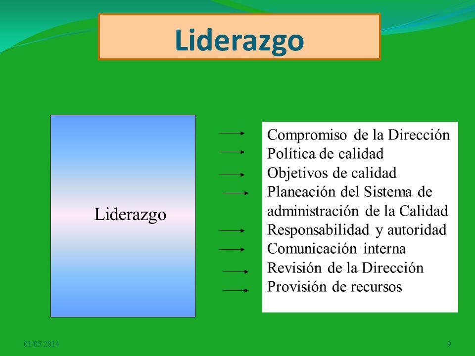 Liderazgo 01/05/20149 Liderazgo Compromiso de la Dirección Política de calidad Objetivos de calidad Planeación del Sistema de administración de la Cal