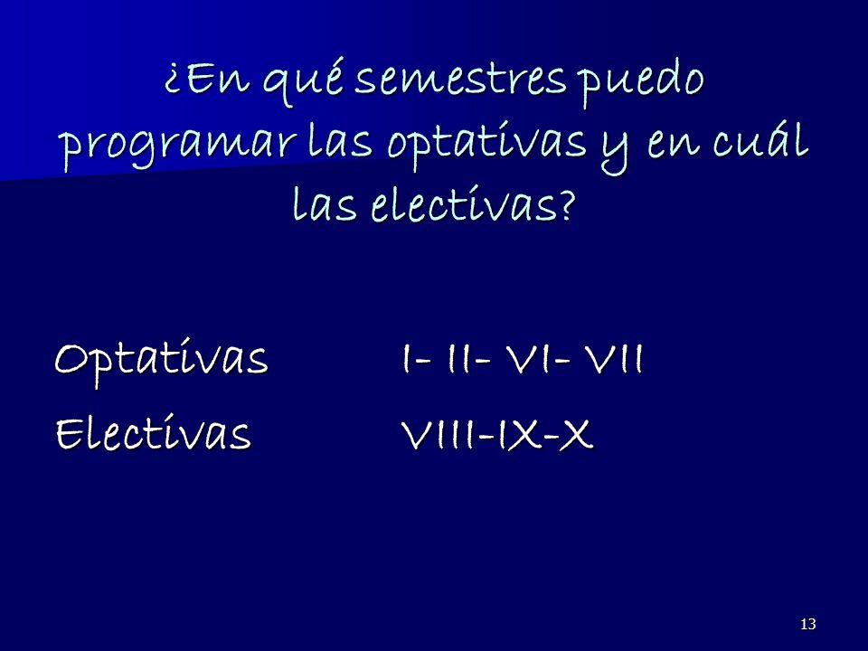 13 ¿En qué semestres puedo programar las optativas y en cuál las electivas? OptativasI- II- VI- VII ElectivasVIII-IX-X
