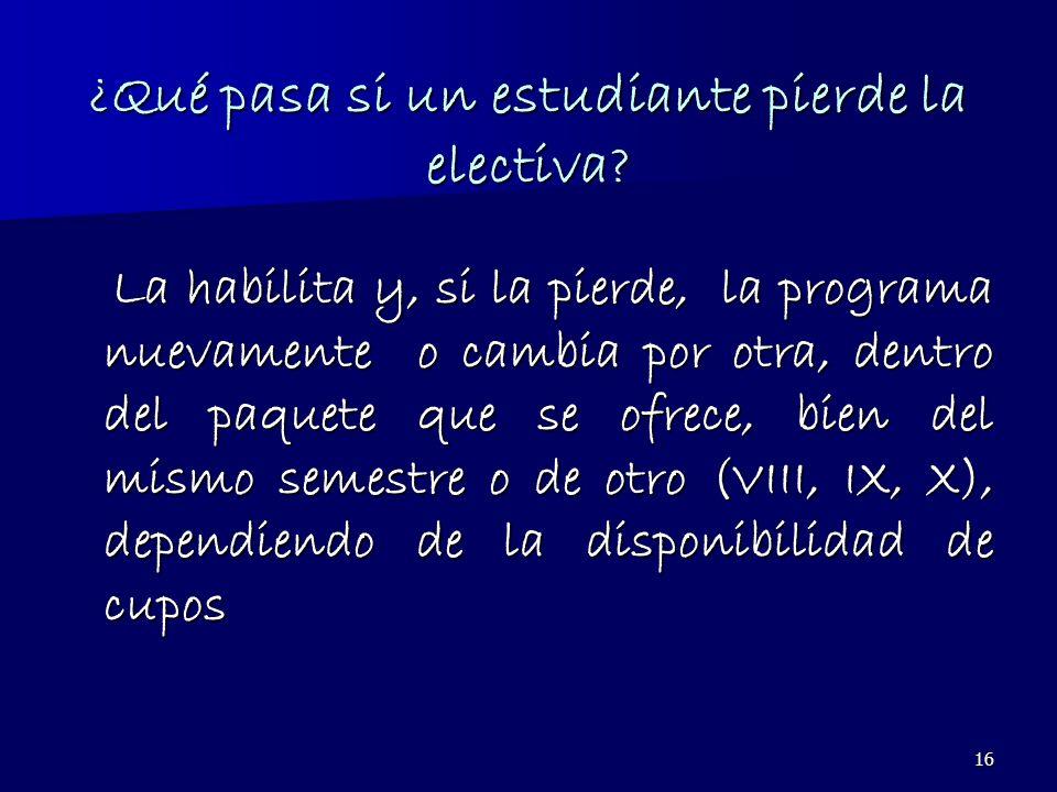16 ¿Qué pasa si un estudiante pierde la electiva? La habilita y, si la pierde, la programa nuevamente o cambia por otra, dentro del paquete que se ofr