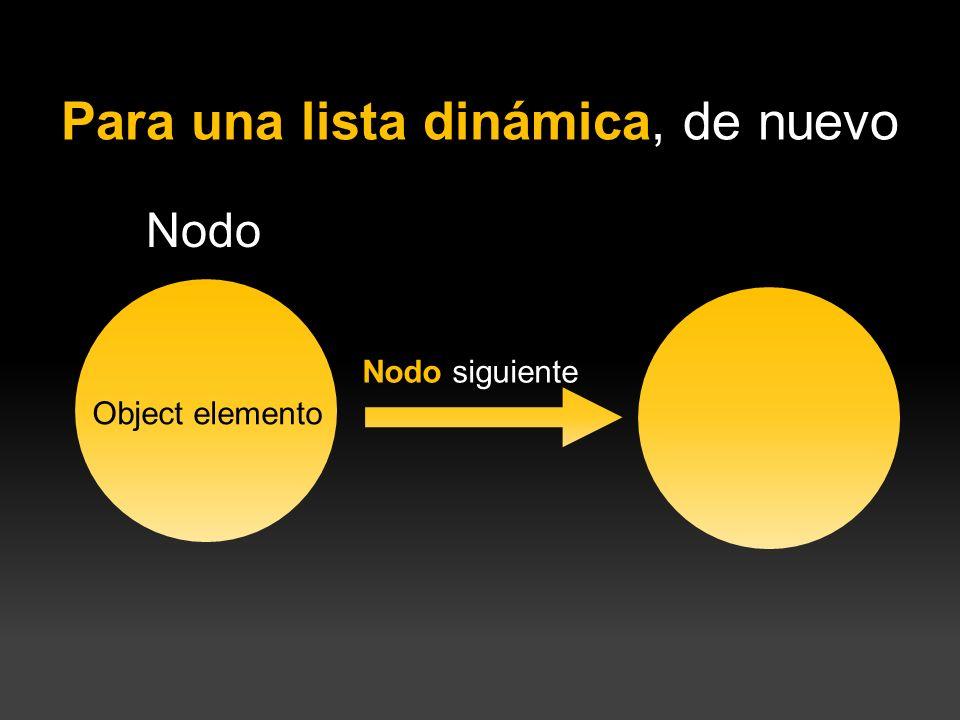 Para una lista dinámica, de nuevo Object elemento Nodo siguiente Nodo