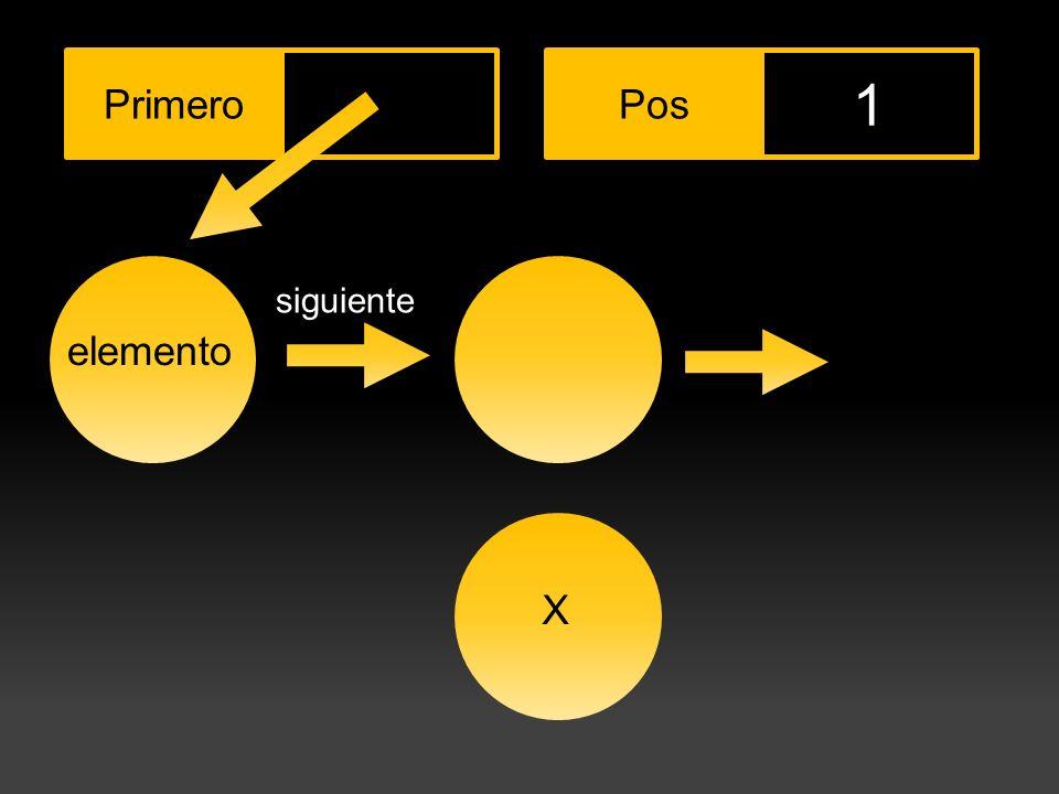 elemento siguiente X PrimeroCimaPos 1