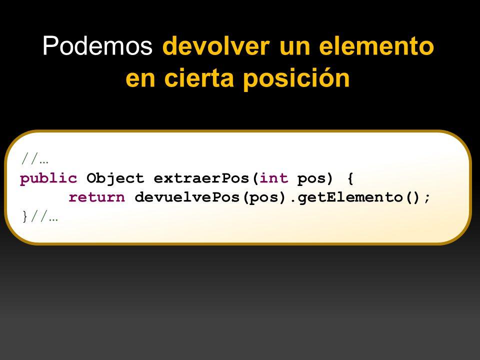 //… public Object extraerPos(int pos) { return devuelvePos(pos).getElemento(); }//… Podemos devolver un elemento en cierta posición public Object cima