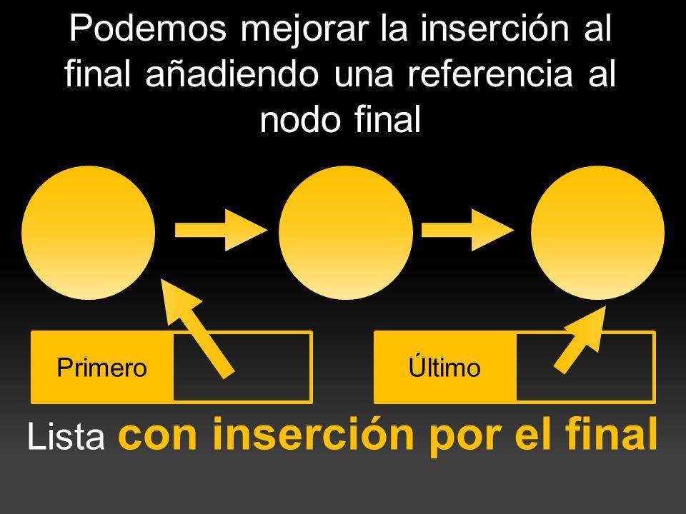 Podemos mejorar la inserción al final añadiendo una referencia al nodo final Lista con inserción por el final PrimeroÚltimo