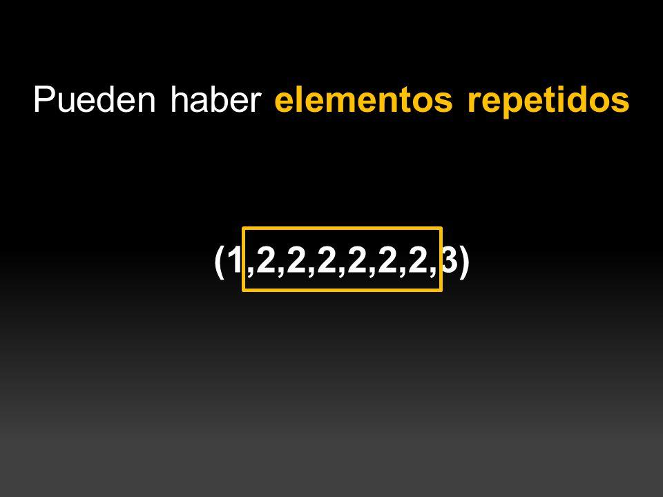Pueden haber elementos repetidos (1,2,2,2,2,2,2,3)