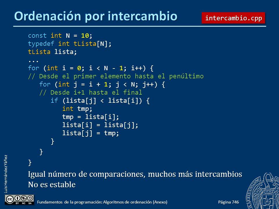 Luis Hernández Yáñez const int N = 10; typedef int tLista[N]; tLista lista;...