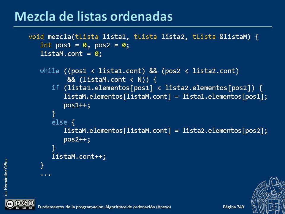 Luis Hernández Yáñez void mezcla(tLista lista1, tLista lista2, tLista &listaM) { int pos1 = 0, pos2 = 0; int pos1 = 0, pos2 = 0; listaM.cont = 0; listaM.cont = 0; while ((pos1 < lista1.cont) && (pos2 < lista2.cont) while ((pos1 < lista1.cont) && (pos2 < lista2.cont) && (listaM.cont < N)) { && (listaM.cont < N)) { if (lista1.elementos[pos1] < lista2.elementos[pos2]) { if (lista1.elementos[pos1] < lista2.elementos[pos2]) { listaM.elementos[listaM.cont] = lista1.elementos[pos1]; listaM.elementos[listaM.cont] = lista1.elementos[pos1]; pos1++; pos1++; } else { else { listaM.elementos[listaM.cont] = lista2.elementos[pos2]; listaM.elementos[listaM.cont] = lista2.elementos[pos2]; pos2++; pos2++; } listaM.cont++; listaM.cont++; }......
