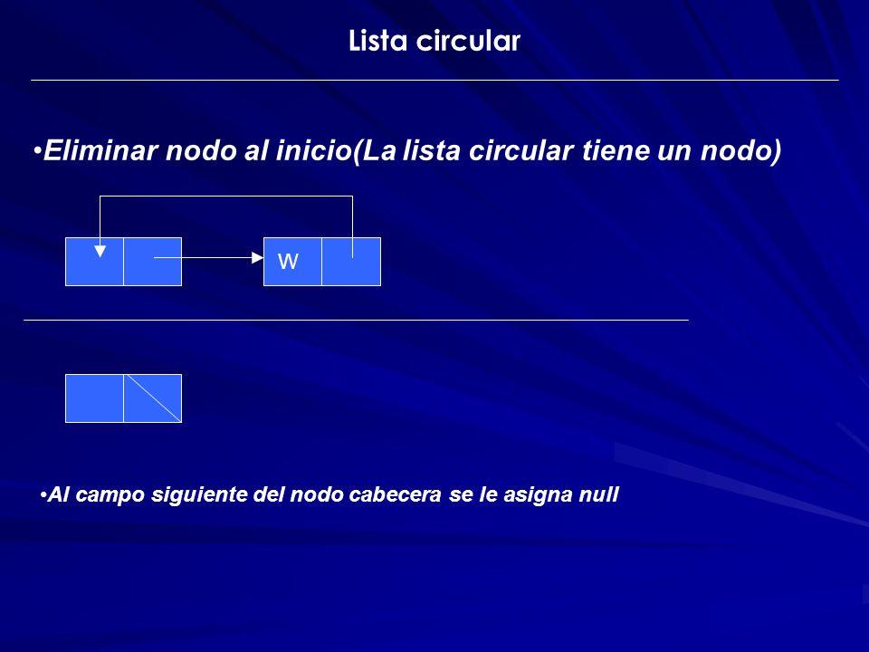 Eliminar nodo al inicio(La lista circular tiene un nodo) W Al campo siguiente del nodo cabecera se le asigna null Lista circular