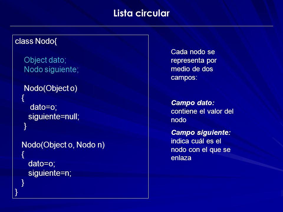 Cada nodo se representa por medio de dos campos: Campo dato: contiene el valor del nodo Campo siguiente: indica cuál es el nodo con el que se enlaza c