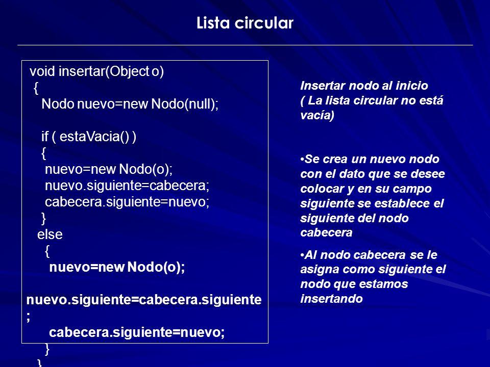 Insertar nodo al inicio ( La lista circular no está vacía) Se crea un nuevo nodo con el dato que se desee colocar y en su campo siguiente se establece