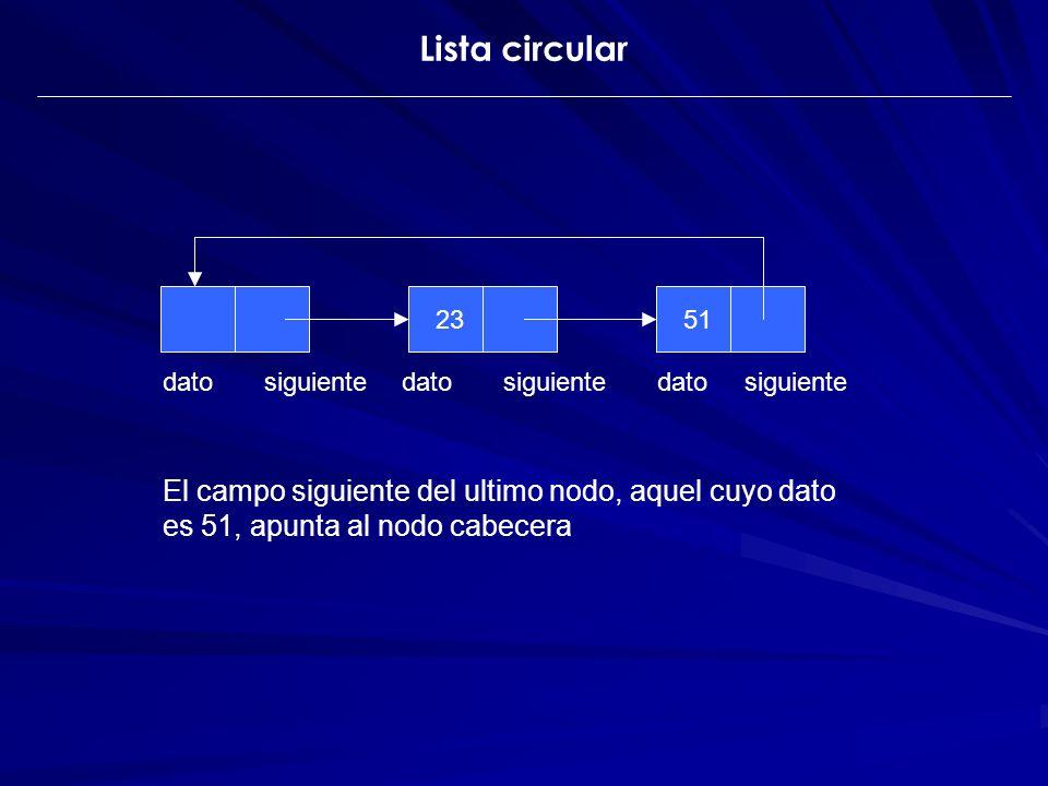 Lista circular El campo siguiente del ultimo nodo, aquel cuyo dato es 51, apunta al nodo cabecera dato siguiente 2351 dato siguiente