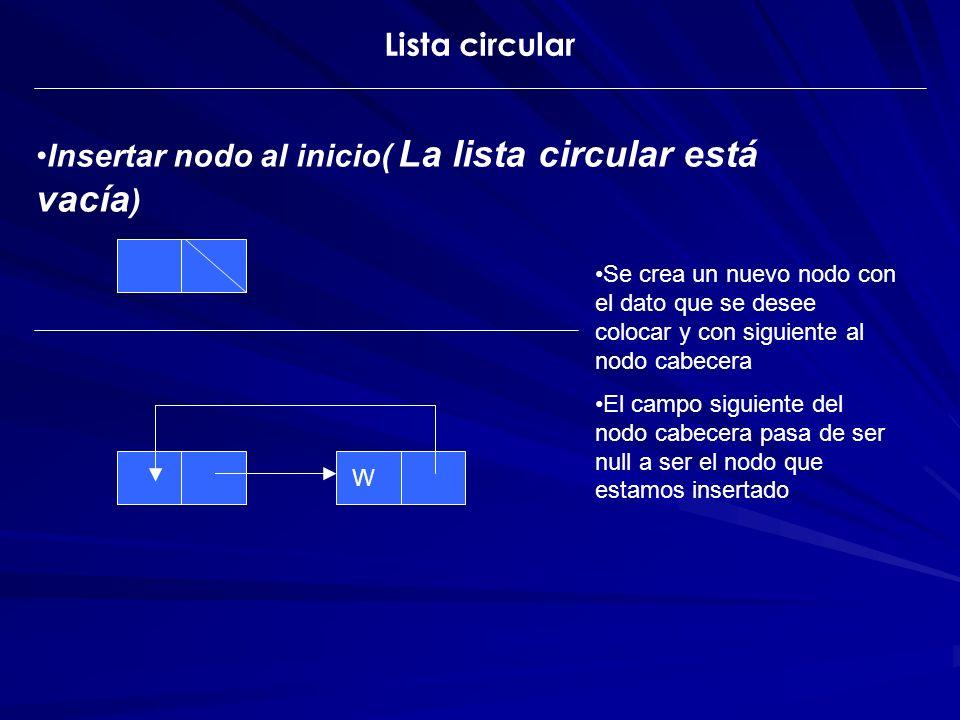 Insertar nodo al inicio( La lista circular está vacía ) W Se crea un nuevo nodo con el dato que se desee colocar y con siguiente al nodo cabecera El c