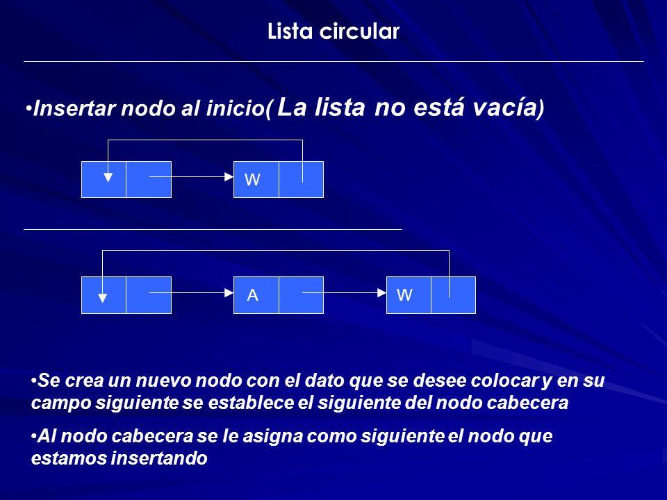Insertar nodo al inicio( La lista no está vacía ) W Se crea un nuevo nodo con el dato que se desee colocar y en su campo siguiente se establece el sig