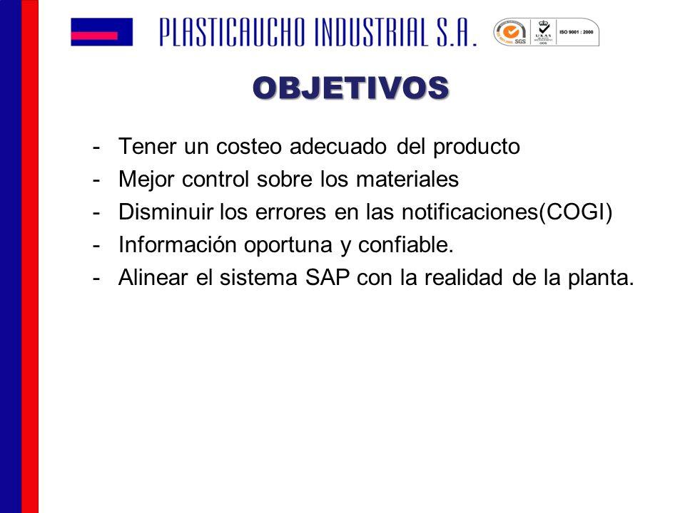 OBJETIVOS -Tener un costeo adecuado del producto -Mejor control sobre los materiales -Disminuir los errores en las notificaciones(COGI) -Información o
