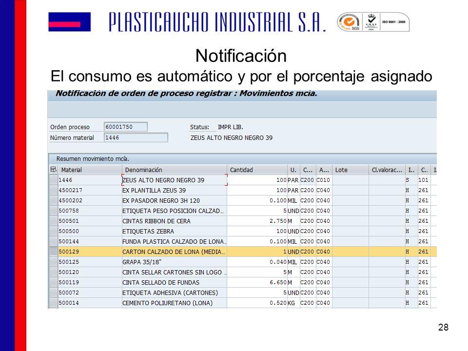 Notificación El consumo es automático y por el porcentaje asignado 28
