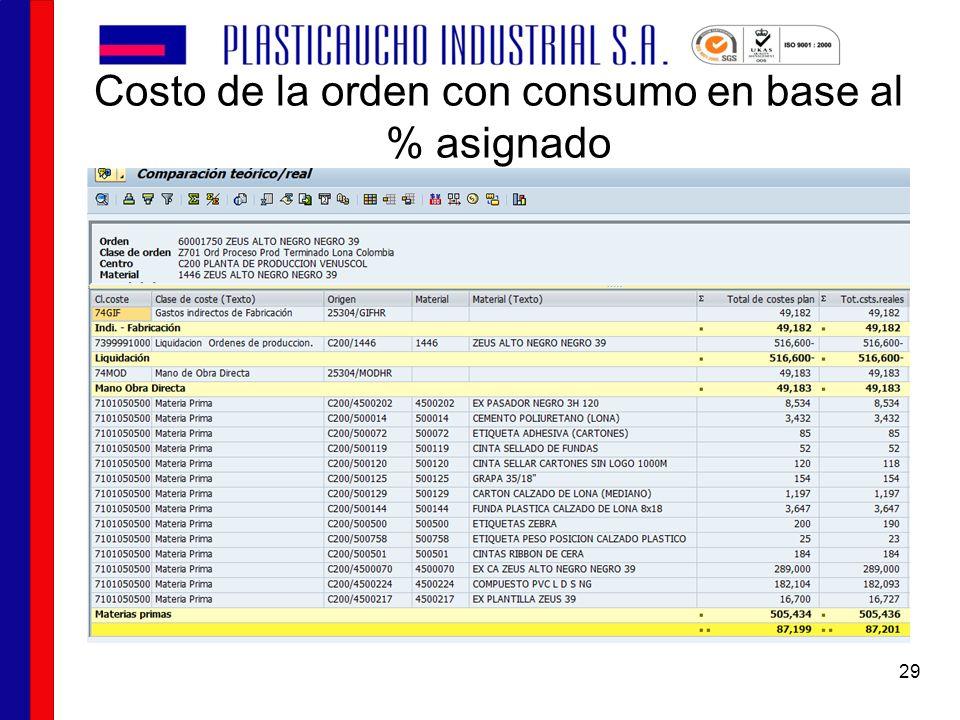 Costo de la orden con consumo en base al % asignado 29