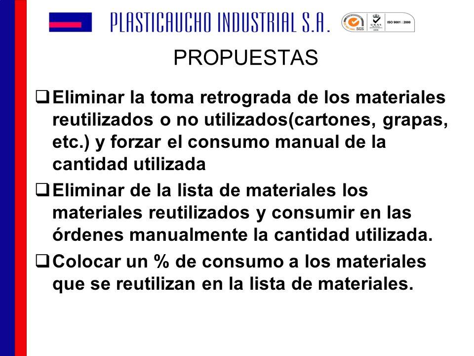 PROPUESTAS Eliminar la toma retrograda de los materiales reutilizados o no utilizados(cartones, grapas, etc.) y forzar el consumo manual de la cantida
