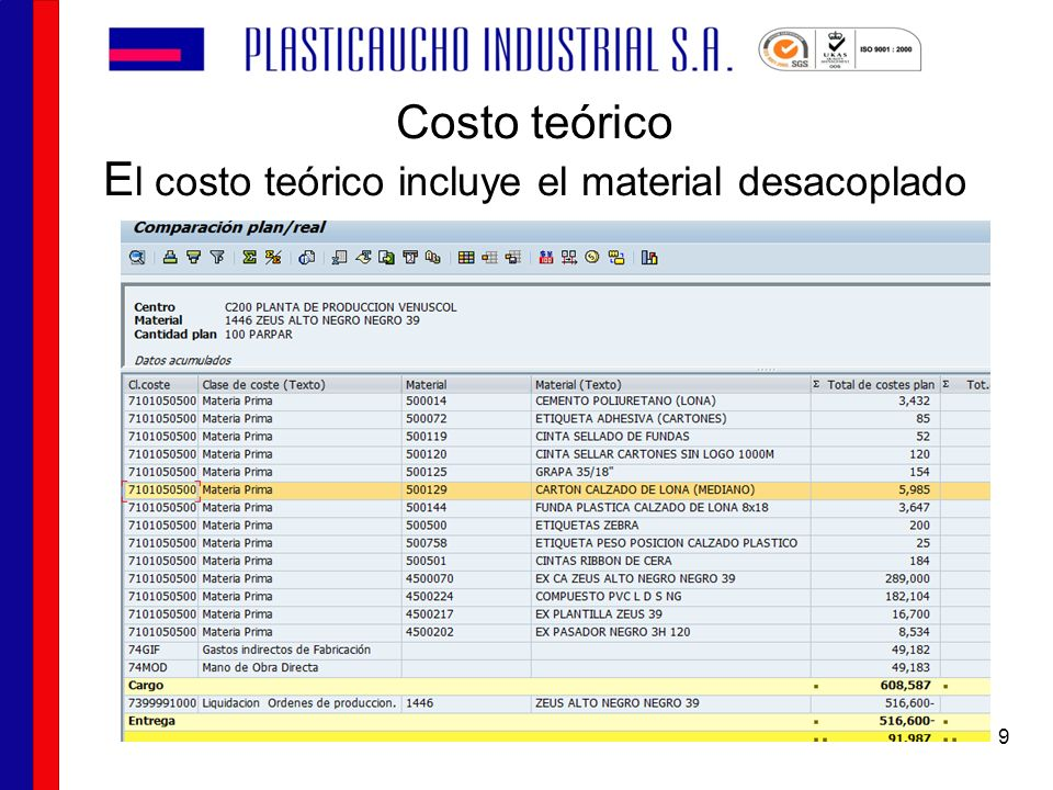 Costo Real 20