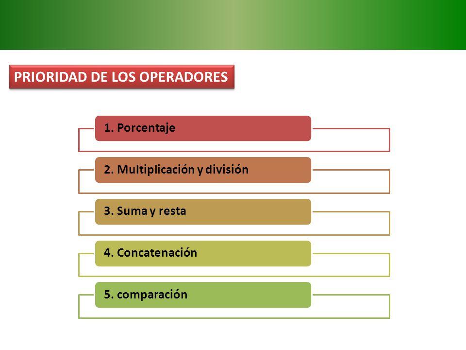 PRIORIDAD DE LOS OPERADORES 1. Porcentaje2. Multiplicación y división3. Suma y resta4. Concatenación5. comparación
