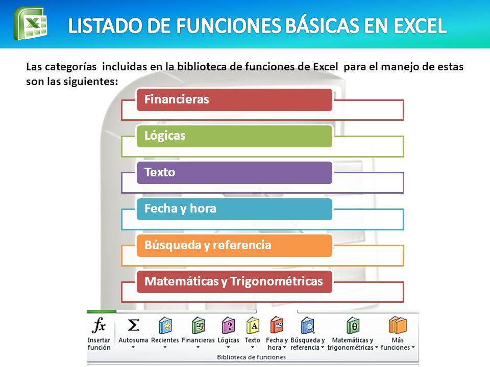 Las categorías incluidas en la biblioteca de funciones de Excel para el manejo de estas son las siguientes: FinancierasLógicasTextoFecha y horaBúsqued