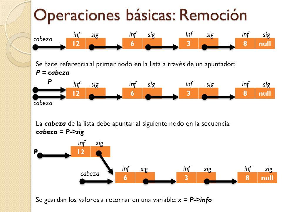 Operaciones básicas: Remoción 6 inf sig 3 inf sig 8null inf sig cabeza 12 infsig Se hace referencia al primer nodo en la lista a través de un apuntador: P = cabeza La cabeza de la lista debe apuntar al siguiente nodo en la secuencia: cabeza = P->sig Se guardan los valores a retornar en una variable: x = P->info 6 inf sig 3 inf sig 8null inf sig cabeza 12 infsig P 6 inf sig 3 inf sig 8null inf sig cabeza 12 infsig P