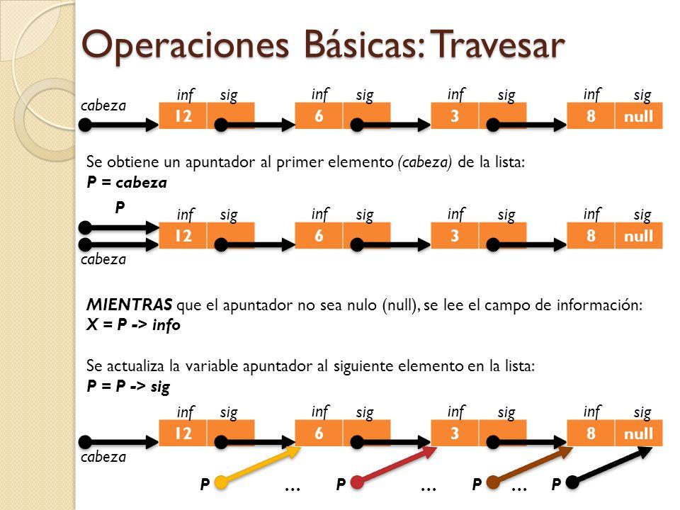 Operaciones Básicas: Travesar 6 inf sig 3 inf sig 8null inf sig cabeza 12 infsig Se obtiene un apuntador al primer elemento (cabeza) de la lista: P = cabeza MIENTRAS que el apuntador no sea nulo (null), se lee el campo de información: X = P -> info Se actualiza la variable apuntador al siguiente elemento en la lista: P = P -> sig 6 inf sig 3 inf sig 8null inf sig cabeza 12 infsig P 6 inf sig 3 inf sig 8null inf sig cabeza 12 infsig PPPP ………
