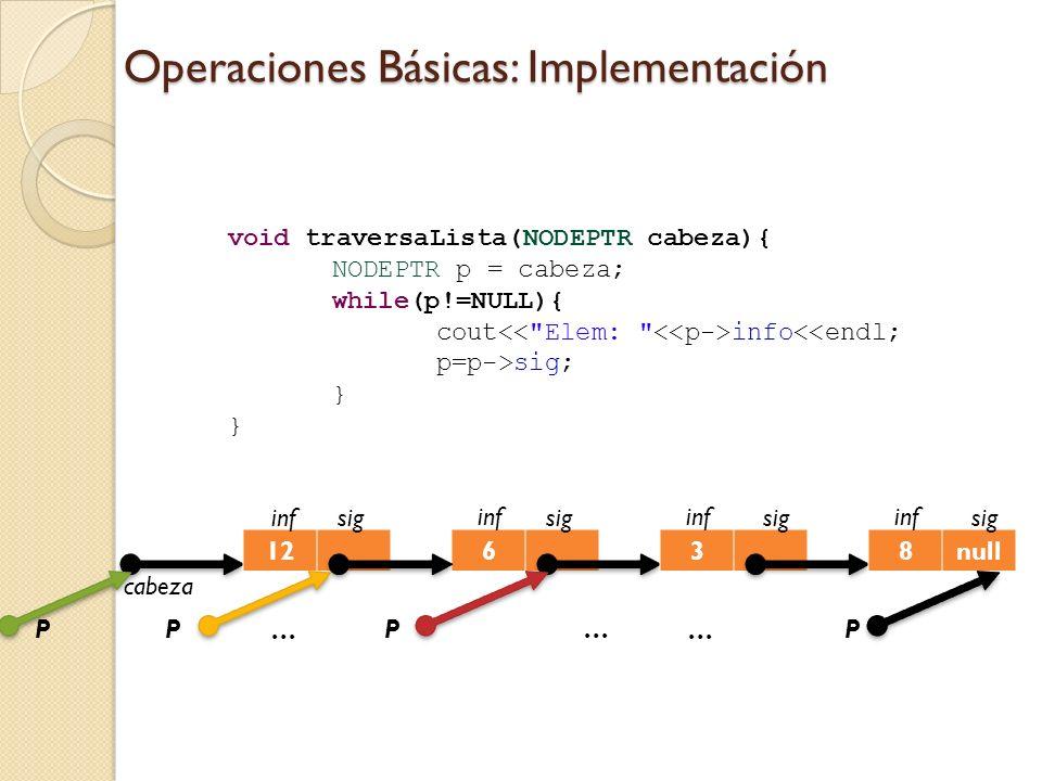 Operaciones Básicas: Implementación void traversaLista(NODEPTR cabeza){ NODEPTR p = cabeza; while(p!=NULL){ cout info<<endl; p=p->sig; } 6 inf sig 3 inf sig 8null inf sig cabeza 12 infsig PPP … … … P