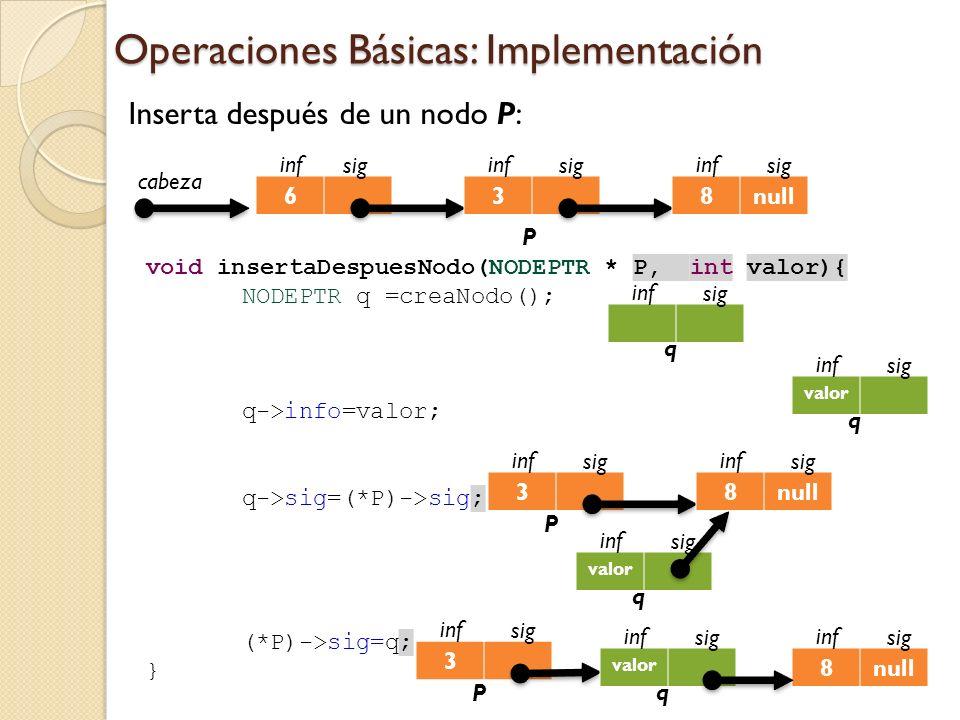 6 inf sig 3 inf sig 8null inf sig cabeza Operaciones Básicas: Implementación Inserta después de un nodo P: P void insertaDespuesNodo(NODEPTR * P, int valor){ NODEPTR q =creaNodo(); q->info=valor; q->sig=(*P)->sig; (*P)->sig=q; } valor inf sig q inf sig q 3 inf sig 8null inf sig P valor inf sig q 3 inf sig 8null inf sig P valor inf sig q