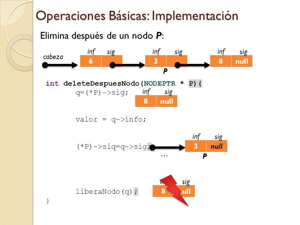 6 inf sig 3 inf sig 8null inf sig cabeza Operaciones Básicas: Implementación Elimina después de un nodo P: P int deleteDespuesNodo(NODEPTR * P){ q=(*P)->sig; valor = q->info; (*P)->siq=q->sig; liberaNodo(q); } 3 inf sig P 8null inf sig 8null inf sig null …