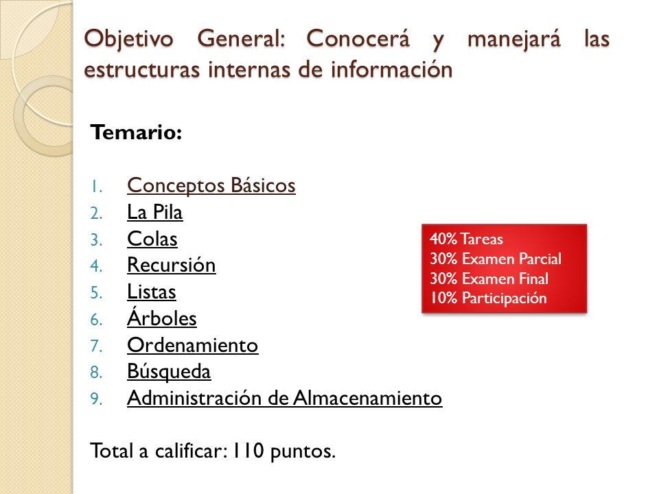 Objetivo General: Conocerá y manejará las estructuras internas de información Temario: 1.