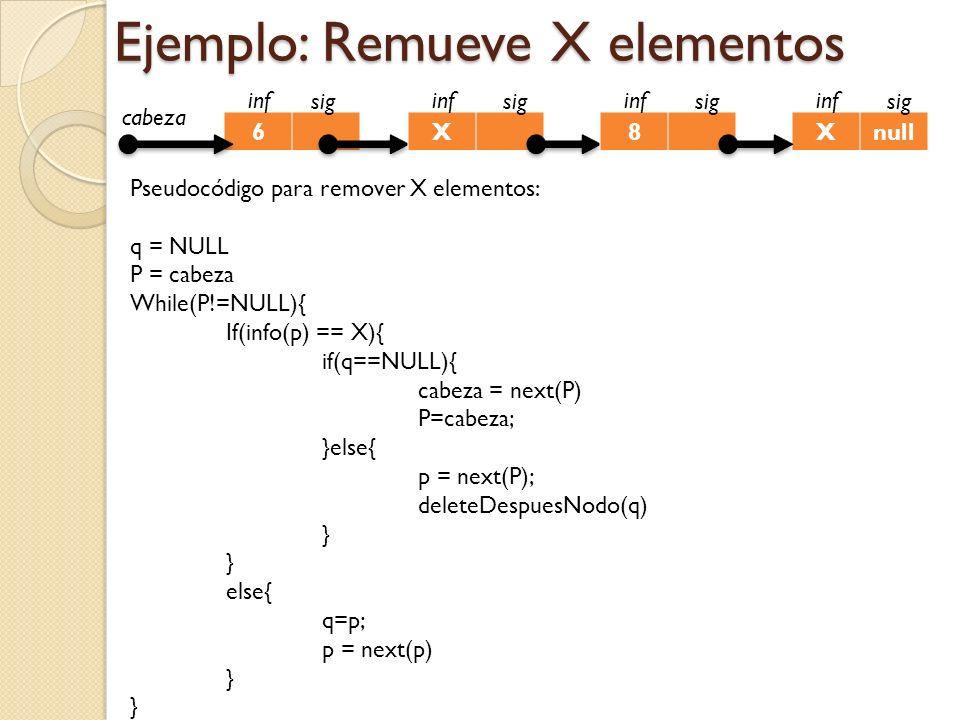 Ejemplo: Remueve X elementos Pseudocódigo para remover X elementos: q = NULL P = cabeza While(P!=NULL){ If(info(p) == X){ if(q==NULL){ cabeza = next(P) P=cabeza; }else{ p = next(P); deleteDespuesNodo(q) } } else{ q=p; p = next(p) } 6 inf sig X inf sig 8 inf sig cabeza Xnull inf sig