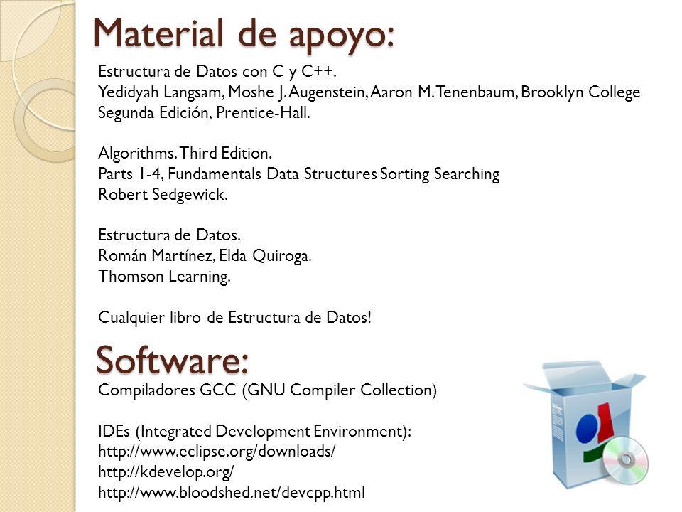 Material de apoyo: Estructura de Datos con C y C++.