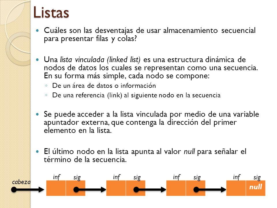 Listas Cuáles son las desventajas de usar almacenamiento secuencial para presentar filas y colas.