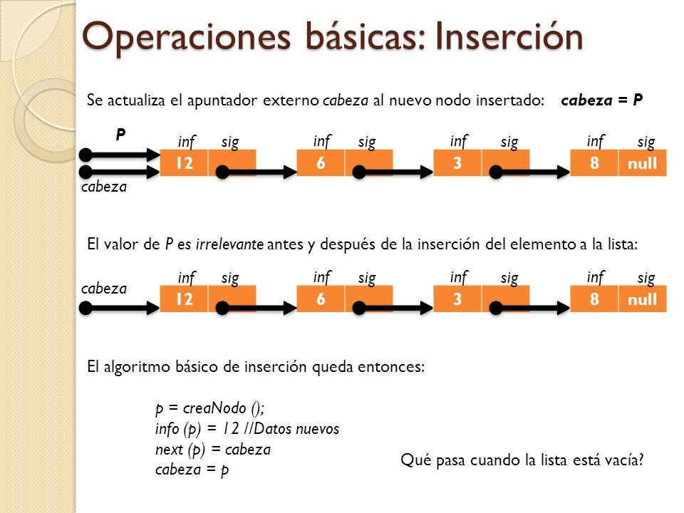Operaciones básicas: Inserción Se actualiza el apuntador externo cabeza al nuevo nodo insertado: El valor de P es irrelevante antes y después de la inserción del elemento a la lista: El algoritmo básico de inserción queda entonces: p = creaNodo (); info (p) = 12 //Datos nuevos next (p) = cabeza cabeza = p cabeza = P 6 inf sig 3 inf sig 8null inf sig cabeza 12 infsig P 6 inf sig 3 inf sig 8null inf sig cabeza 12 infsig Qué pasa cuando la lista está vacía?