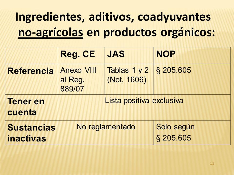 Reg. CEJASNOP Referencia Anexo VIII al Reg. 889/07 Tablas 1 y 2 (Not.