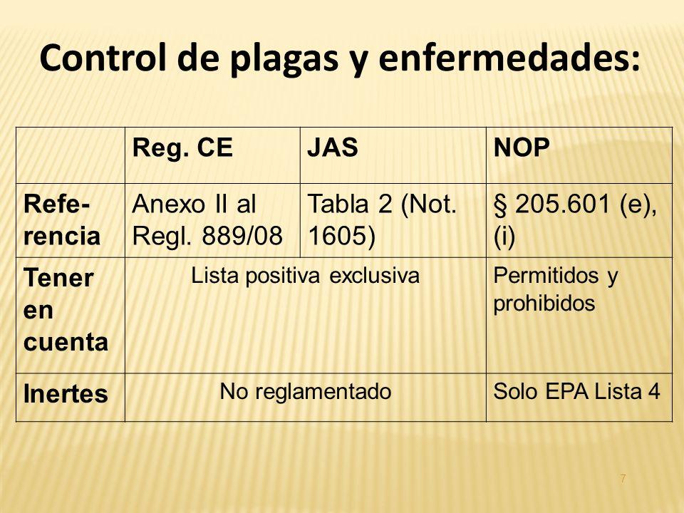 Reg. CEJASNOP Refe- rencia Anexo II al Regl. 889/08 Tabla 2 (Not.