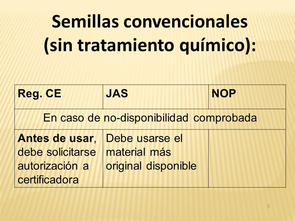 Reg. CEJASNOP En caso de no-disponibilidad comprobada Antes de usar, debe solicitarse autorización a certificadora Debe usarse el material más origina