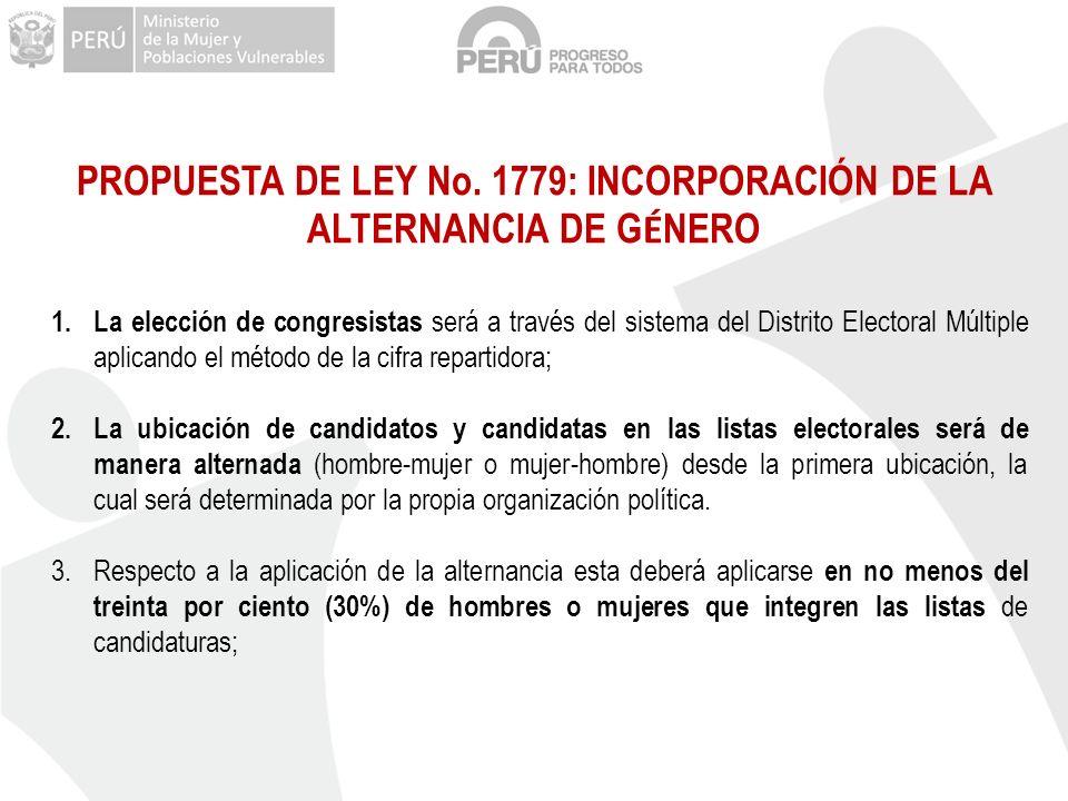 1.La elección de congresistas será a través del sistema del Distrito Electoral Múltiple aplicando el método de la cifra repartidora; 2.La ubicación de