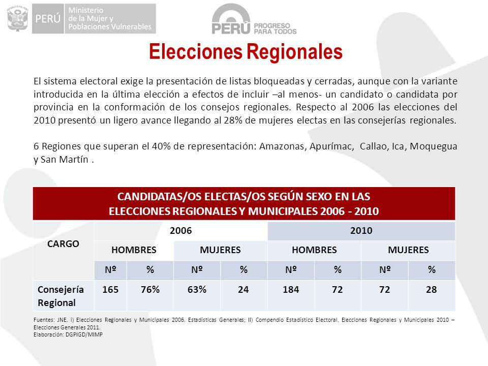 Elecciones Regionales El sistema electoral exige la presentación de listas bloqueadas y cerradas, aunque con la variante introducida en la última elección a efectos de incluir –al menos- un candidato o candidata por provincia en la conformación de los consejos regionales.