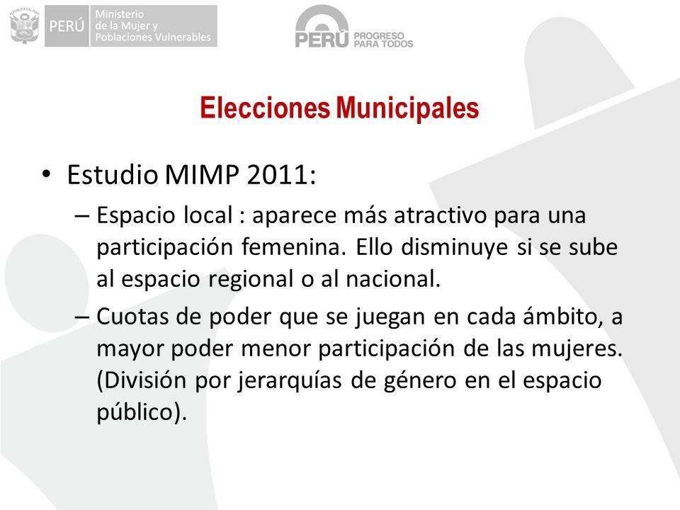Elecciones Municipales Estudio MIMP 2011: – Espacio local : aparece más atractivo para una participación femenina. Ello disminuye si se sube al espaci