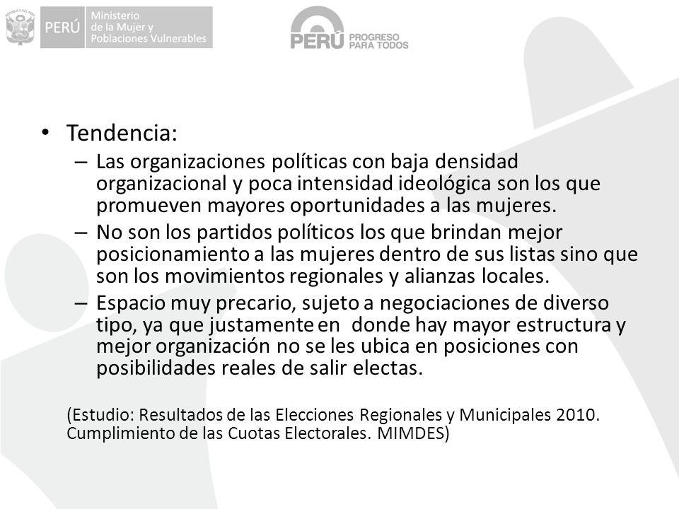 Tendencia: – Las organizaciones políticas con baja densidad organizacional y poca intensidad ideológica son los que promueven mayores oportunidades a