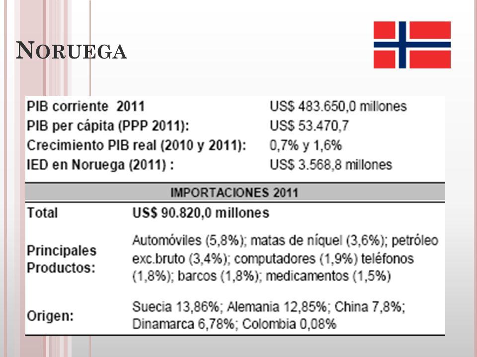 COMERCIO BILATERAL CON COLOMBIA Firmado el 25 Noviembre de 2008, ya se encuentra suscrito, pero aun no se encuentra en vigencia